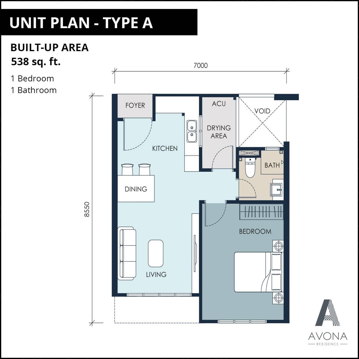 Type A Unit Plan