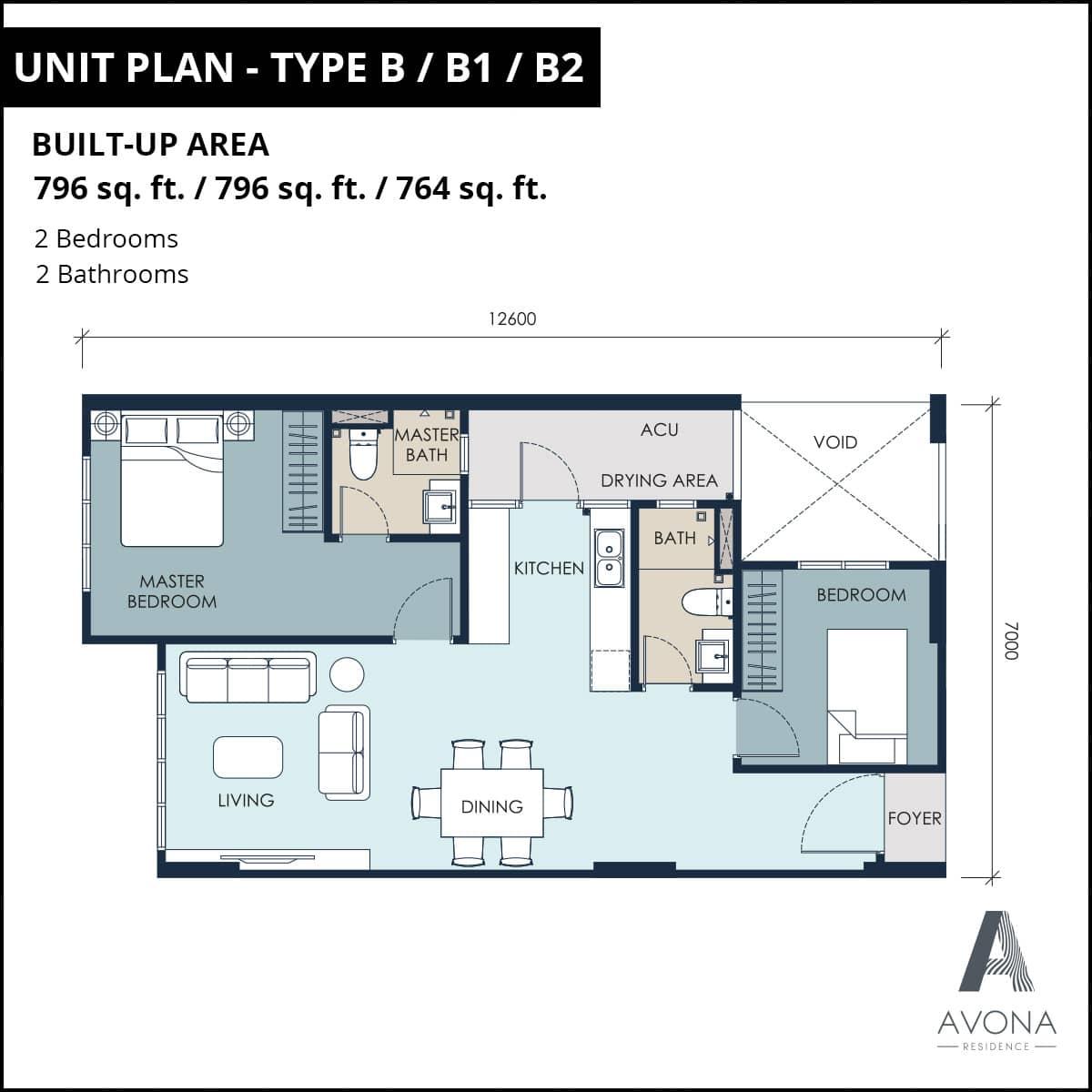 Type B Unit Plan
